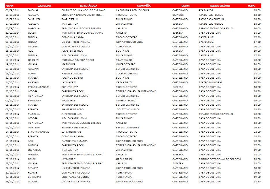 Cuadro de actuaciones NapaeActiva 2014-1
